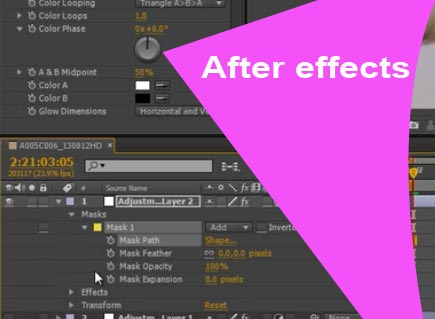 after effect formation
